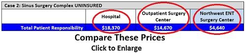 Price Comparison Link
